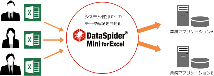 Data Spider Mini for Excel/イメージ