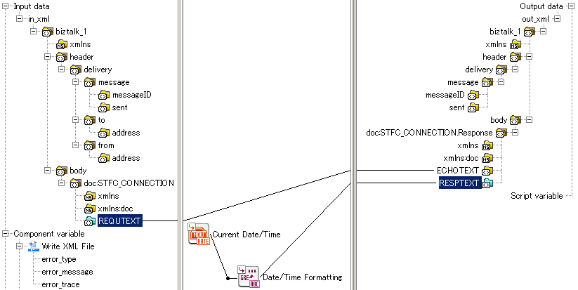 SAP BC] Outbound Processing Tutorial