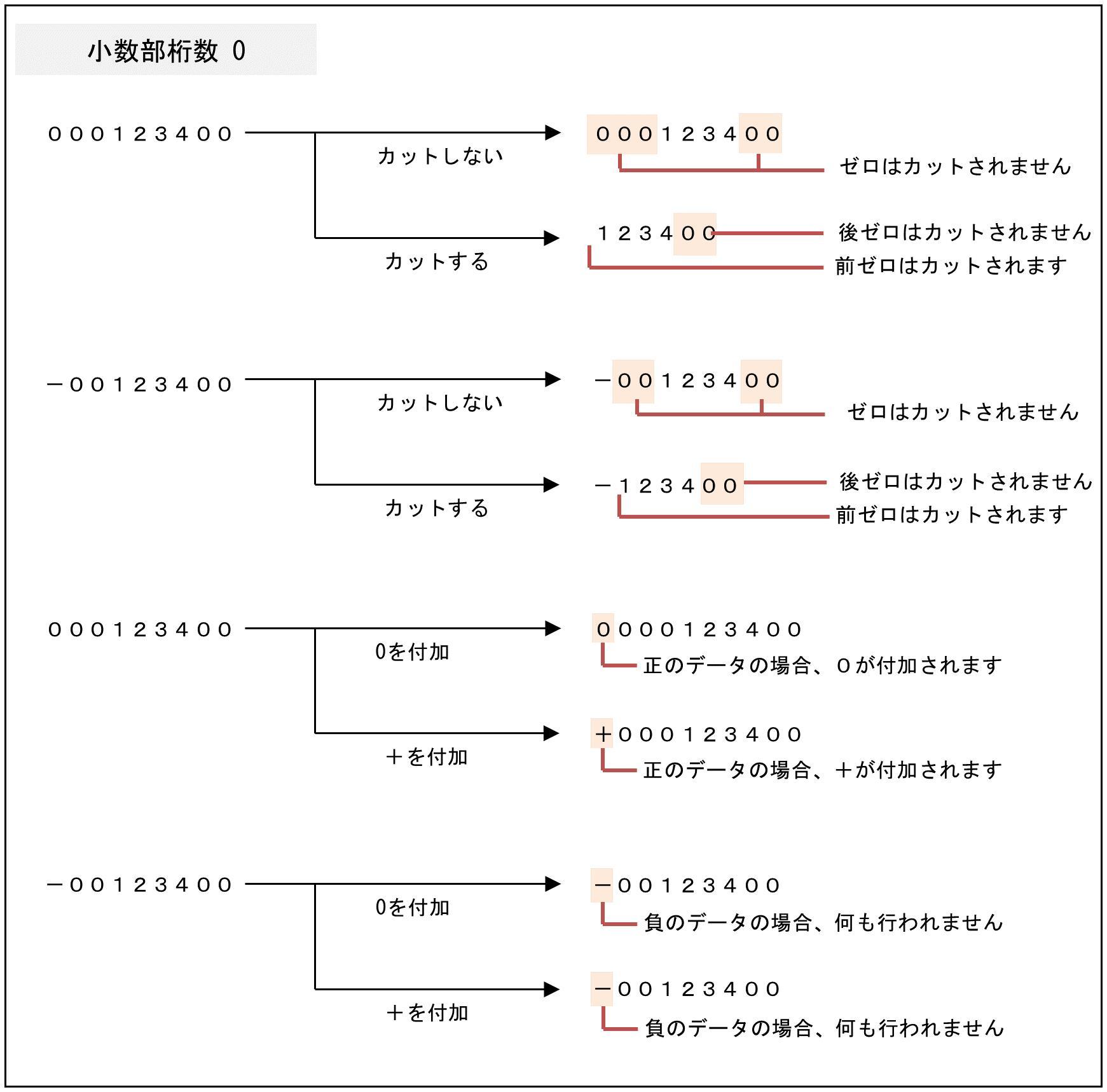 公式】出力ファイル情報の設定