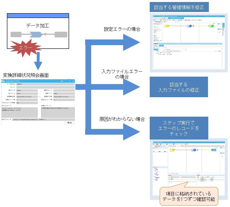 公式】データ加工のエラーに対処する手順