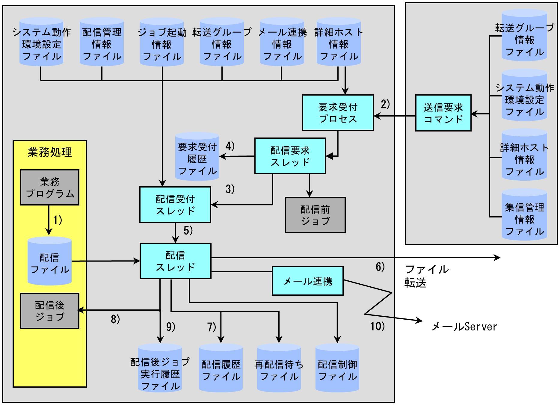 起動側 (きどうがわ) - Japanese-English Dictionary - JapaneseClass.jp